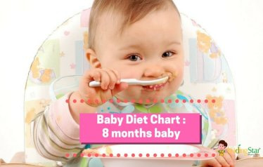 Indian Diet Chart for 8 months old baby